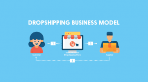 Drop shipping business model