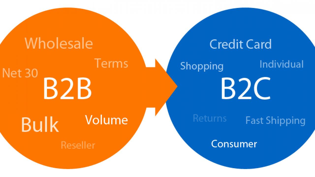 سبع اختلافات بين B2B و B2C في التجارة الالكترونية عليك معرفتهم
